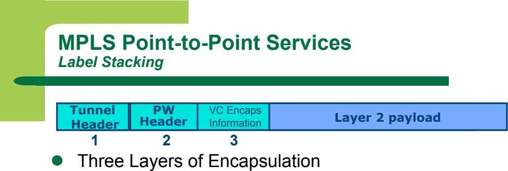 MPLS Point-to-Point Services Label Stacking Tunnel PW VC Encaps Layer 2 payload Header Header Information