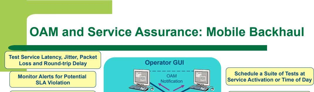 OAM and Service Assurance: Mobile Backhaul Test Service Latency, Jitter, Packet Loss and Round-trip Delay