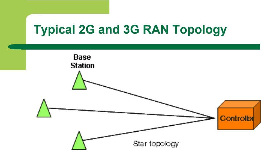 Typical 2G and 3G RAN Topology