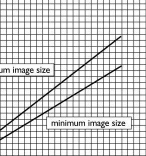projected image sizes. Projected Image Size F IGURE 2 4 NOTE: Visit our website at www.infocus.com