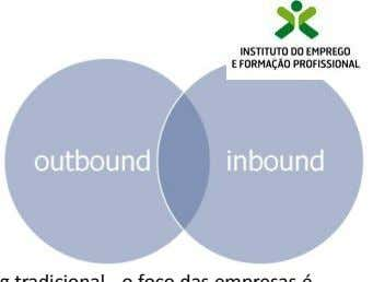 "Tendências para o Social Media em 2013 #20 "" Outbound Marketing perde tração (marketing tradicional -"