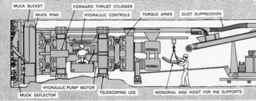 2. Cases of Machinery Failure 43 Figure 2.7 Schematic view of a TBM operating in a