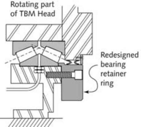 inal retainer with this substantially thicker retainer ring. Figure 2.18 Bearing mounting with redesigned retainer ring