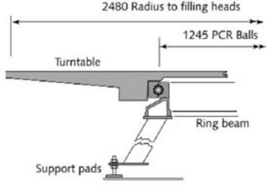 photo is that of the damage to the moving (outer) race Figure 2.23 Schematic section of