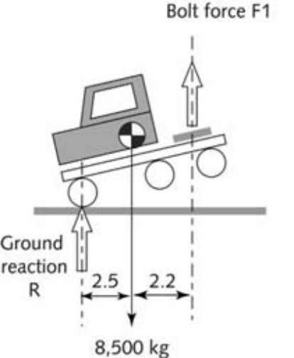 2. Cases of Machinery Failure Figure 2.36 Phase 1 of the roll Figure 2.37 Phase 2