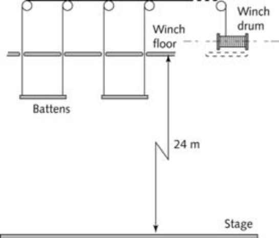 view of the concert hall stage 2. Cases of Machinery Failure Figure 2.2 Schematic partial view