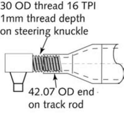 Original design of track rod (worn sample from Fillary) Figure 2.60 Sketch of track rod and