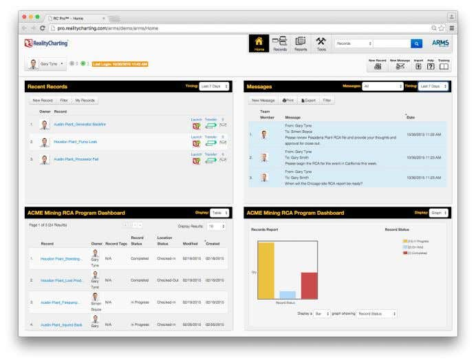 - Solution - Tags and classifications - RCA team member activity - RC Pro™ system usage