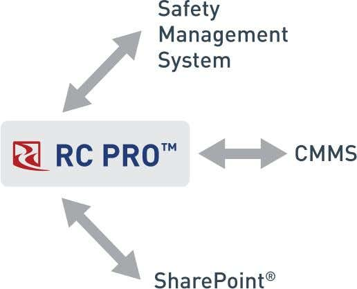 Integrate existing software systems and work processes feeding into and pulling from RC Pro™