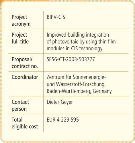 Project BIPV-CIS acronym Project full title Improved building integration of photovoltaic by using thin film