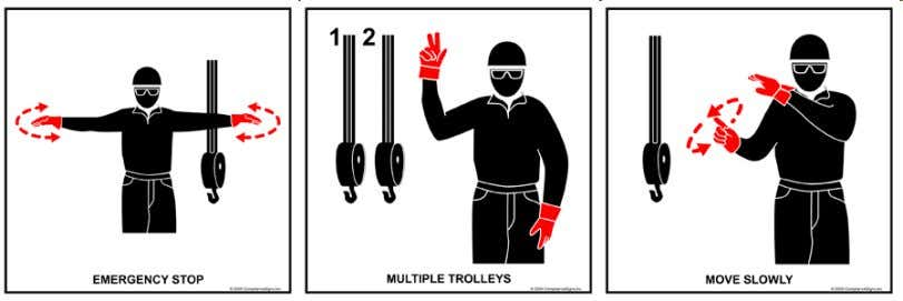Knowledge of these eight hand signals is required Rev. 04/22/2014 Overhead Crane Safety Lecture - 2014-04-22.pptm