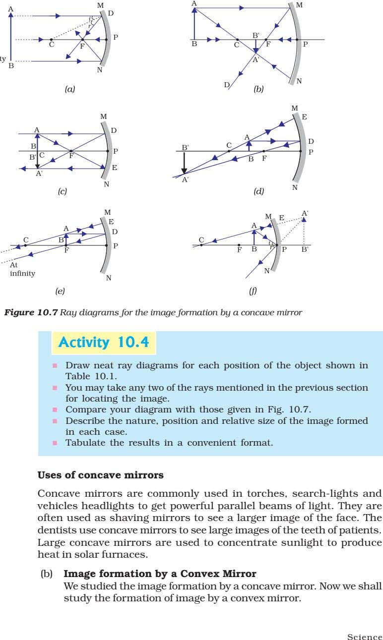 Figure 10.7 Ray diagrams for the image formation by a concave mirror ActivityActivityActivityActivityActivity