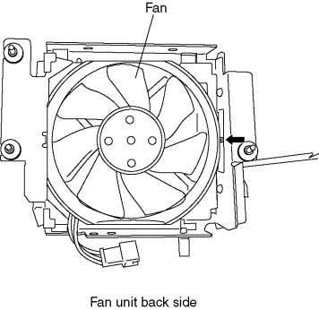 the screw ( × 1 5. Remove the Fan. ) on the back side. 7.3. Remove