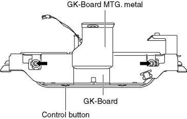 the screws ( × 2 3. Remove the GK-Board MTG. metal. ). 4. Remove the claw