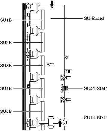 remove the SU- 4. Remove the screws ( × 2 Board. , × 2 7.11. Remove