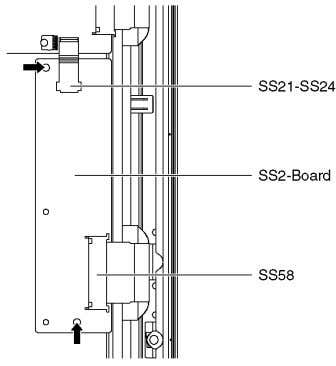 3. Remove the screws ( × 2 ) and remove the SS2-Board. 7.14. Remove the SS-Board