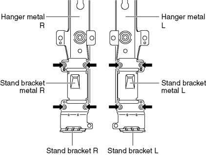 Stand bracket metals (L, R) and the Stand brackets (L, R). 21 7.16. Remove the C1-Board