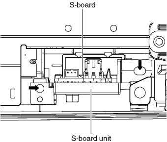 assy. (See section 7.19.) 2. Remove the S-Board shield case. 3. Remove the screws ( ×
