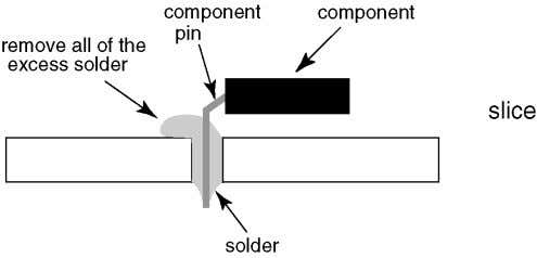 which may flow onto the opposite side. (see figure below) Suggested Pb free solder There are