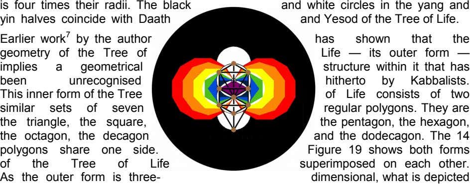 is four times their radii. The black and white circles in the yang and yin