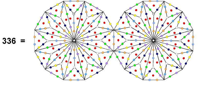 ëCholemí is the number of dots in the triangle, pentagon Figure 22. Associated with each dodecagon