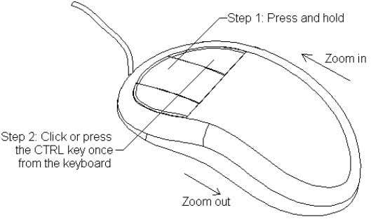 that a three-button mouse is confi gured on your system. Figure 1-10 Using the three-button mouse