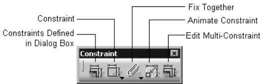 Figure 1-18 shows the buttons in the Constraint toolbar. Figure 1-18 The Constraint toolbar Operation Toolbar