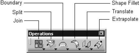 editing operations. Figure 1-28 shows the buttons in the Operations toolbar. Figure 1-28 The Operations toolbar
