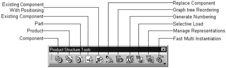 shows the buttons in the Product Structure Tools toolbar. Figure 1-30 The Product Structure Tools toolbar