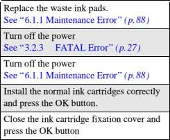 Message related to Ink (3) Message related to Ink (4) Paper Empty Error Multi-page Feed