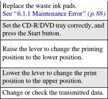 Change or check the transmitted data. Remove the BT adapter. Press the OK button to