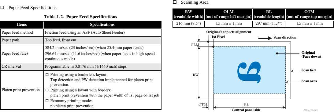 Scanning Area Paper Feed Specifications Table 1-2. Paper Feed Specifications RW RL (readable width) OLM