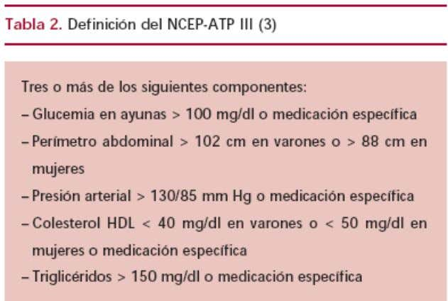 En 2001 el National Cholesterol Education Program (NCEP) Adult Treatment Panel III (ATP III) , introdujo