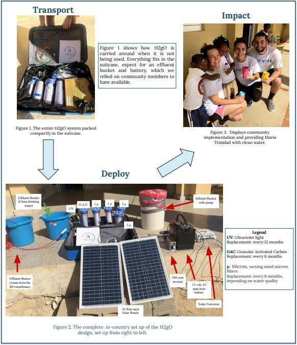 Impact Figure 3. Displays community implementation and providing Maria Trinidad with clean water. Legend UV:
