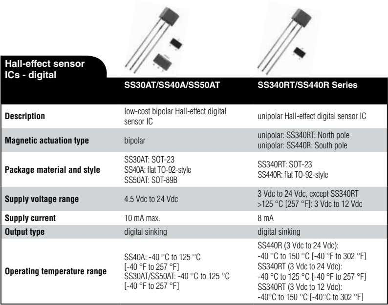 hall-effect sensor Ics - digital SS30AT/SS40A/SS50AT SS340RT/SS440R Series Description low-cost bipolar Hall-effect