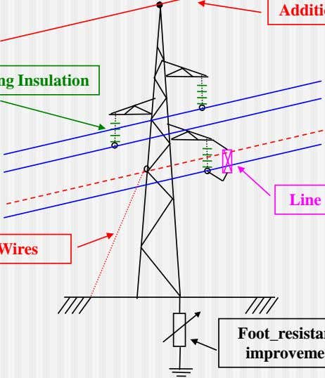 HOW TO IMPROVE LINE LIGHTNING PERFORMANCE? Additional Shield Wires Underbuilt Ground Wire Increasing Insulation Line Surge