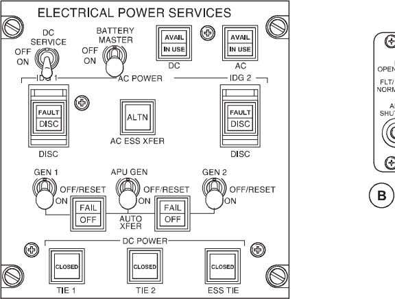 Electrical Power Panel Overhead Panel External Service Panel Right Forward Fuselage Flight Attendant Panel