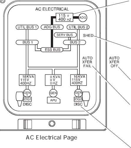 AC Electrical Page
