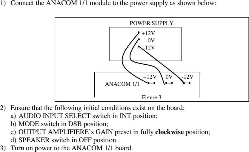 1) Connect the ANACOM 1/1 module to the power supply as shown below: POWER SUPPLY