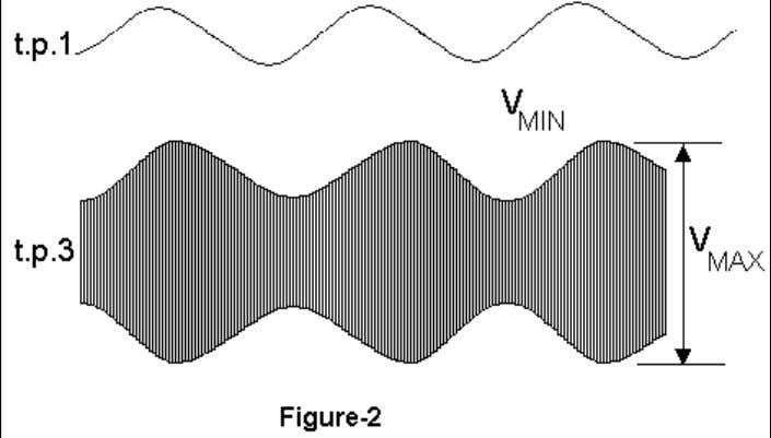 t.p. 3), and check that the wave forms are as shown below: The output from the