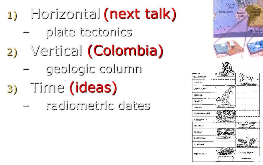1) Horizontal (next talk) – plate tectonics 2) Vertical (Colombia) – geologic column 3) Time (ideas)