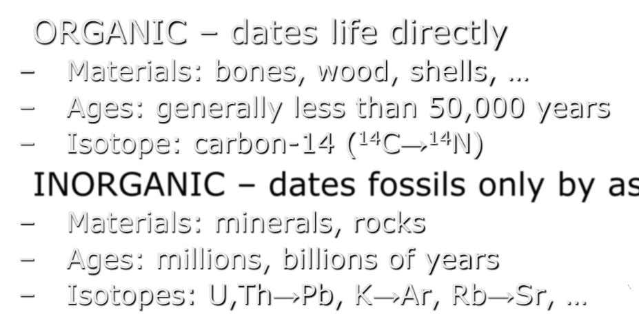ORGANIC – dates life directly – – – Materials: bones, wood, shells, … Ages: generally less