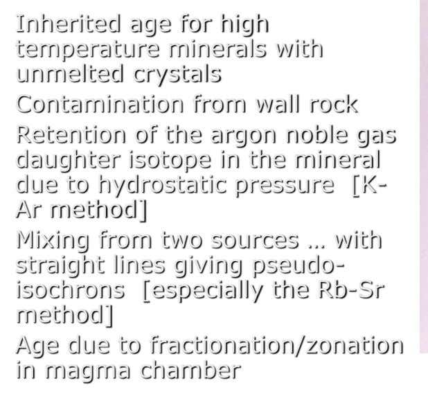 Inherited age for high temperature minerals with unmelted crystals Contamination from wall rock Retention of the