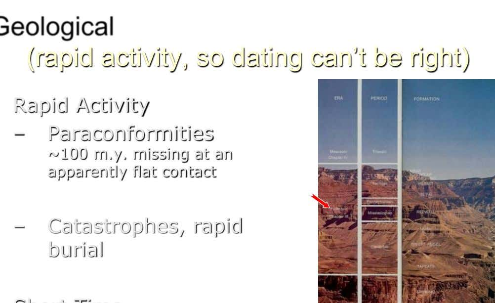 "(rapid activity, so dating can""t be right) Rapid Activity – Paraconformities ~100 m.y. missing at an"