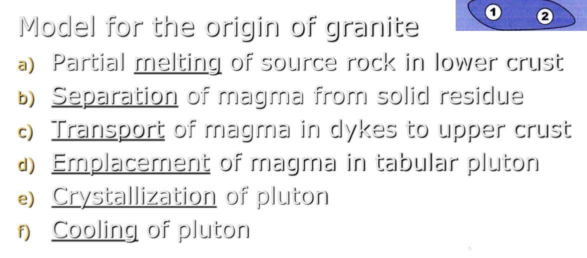 Model for the origin of granite a) Partial melting of source rock in lower crust b)