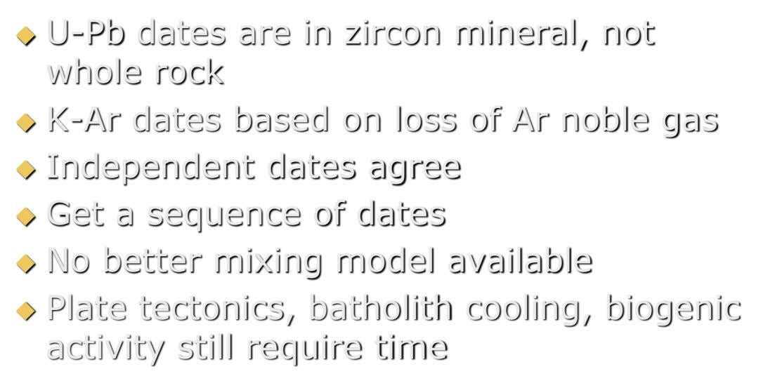  U-Pb dates are in zircon mineral, not whole rock  K-Ar dates based on loss