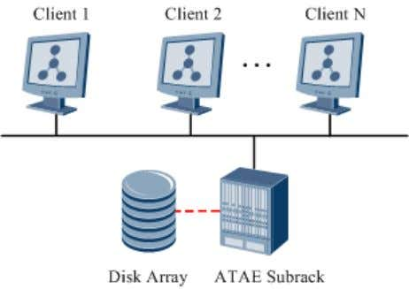 Figure 3-2 Physical structure of the ATAE cluster system Table 3-2 describes the devices on the