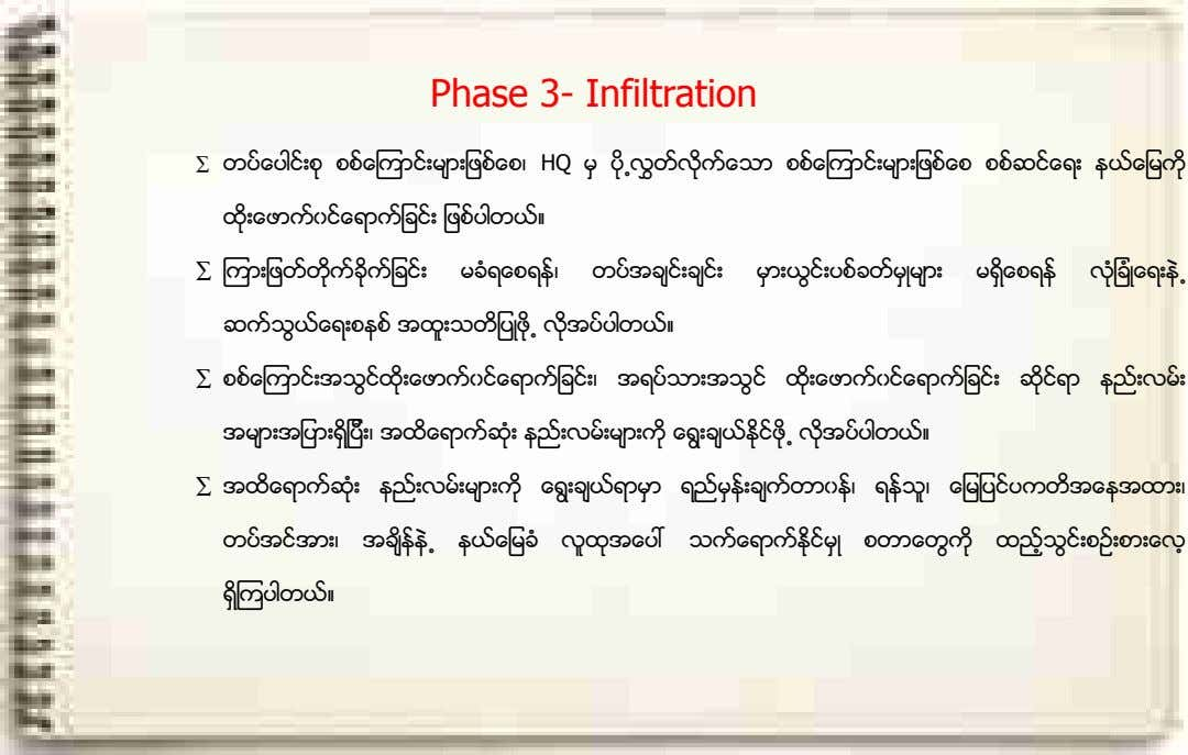 Phase 3- Infiltration ∑ တပ္ေပါင္းစု