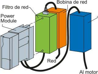 Bobina de red Filtro de red Power Module Red Al motor