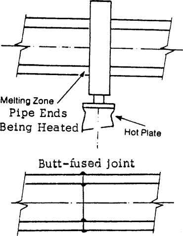 P ~ ID 1 t ! 2 t for inside diameter controlled pipe FIG. 3 Butt
